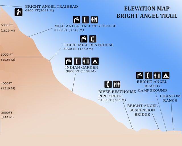 Bright Angel Trail Elevation Map