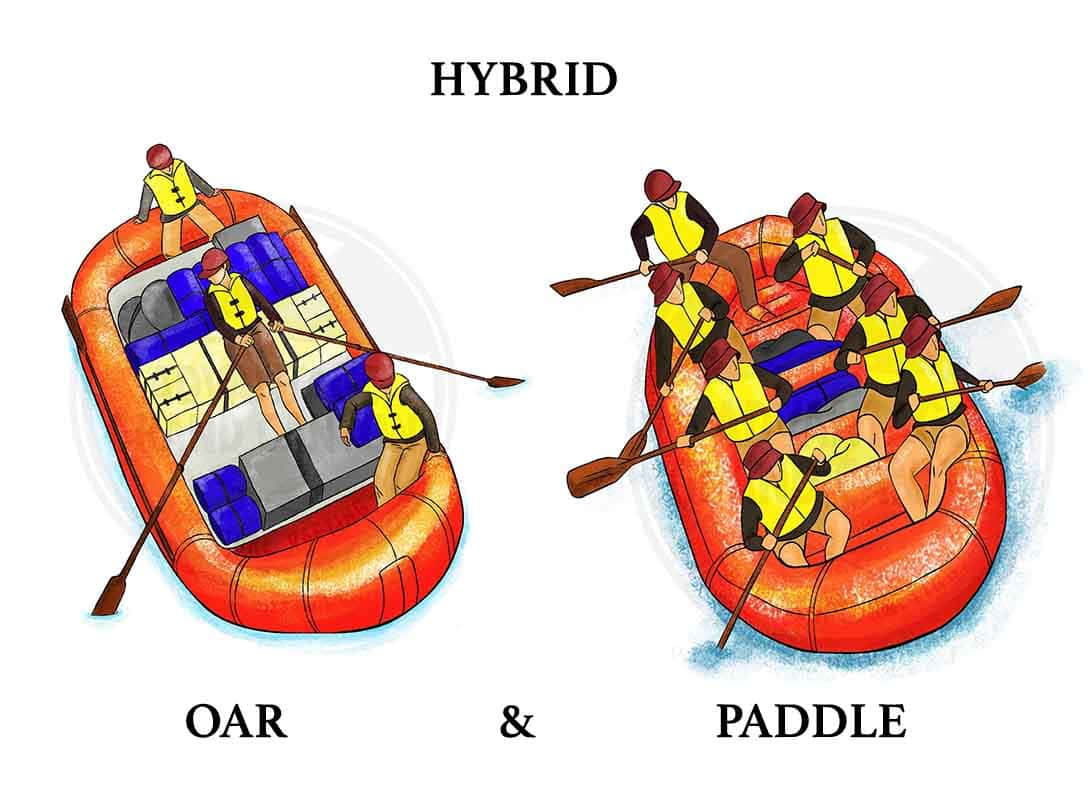 Grand Canyon Hybrid Raft Trip. Relax in an oar raft or be active in a paddle raft.